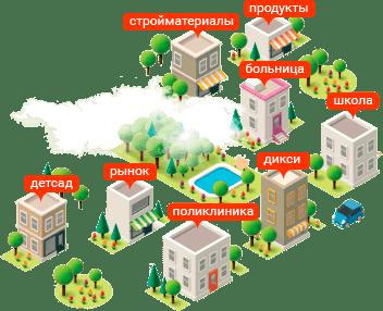 Поселок Алешинские просторы